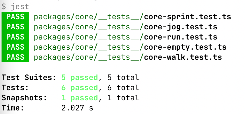 Results of the tests run from jest test runner.