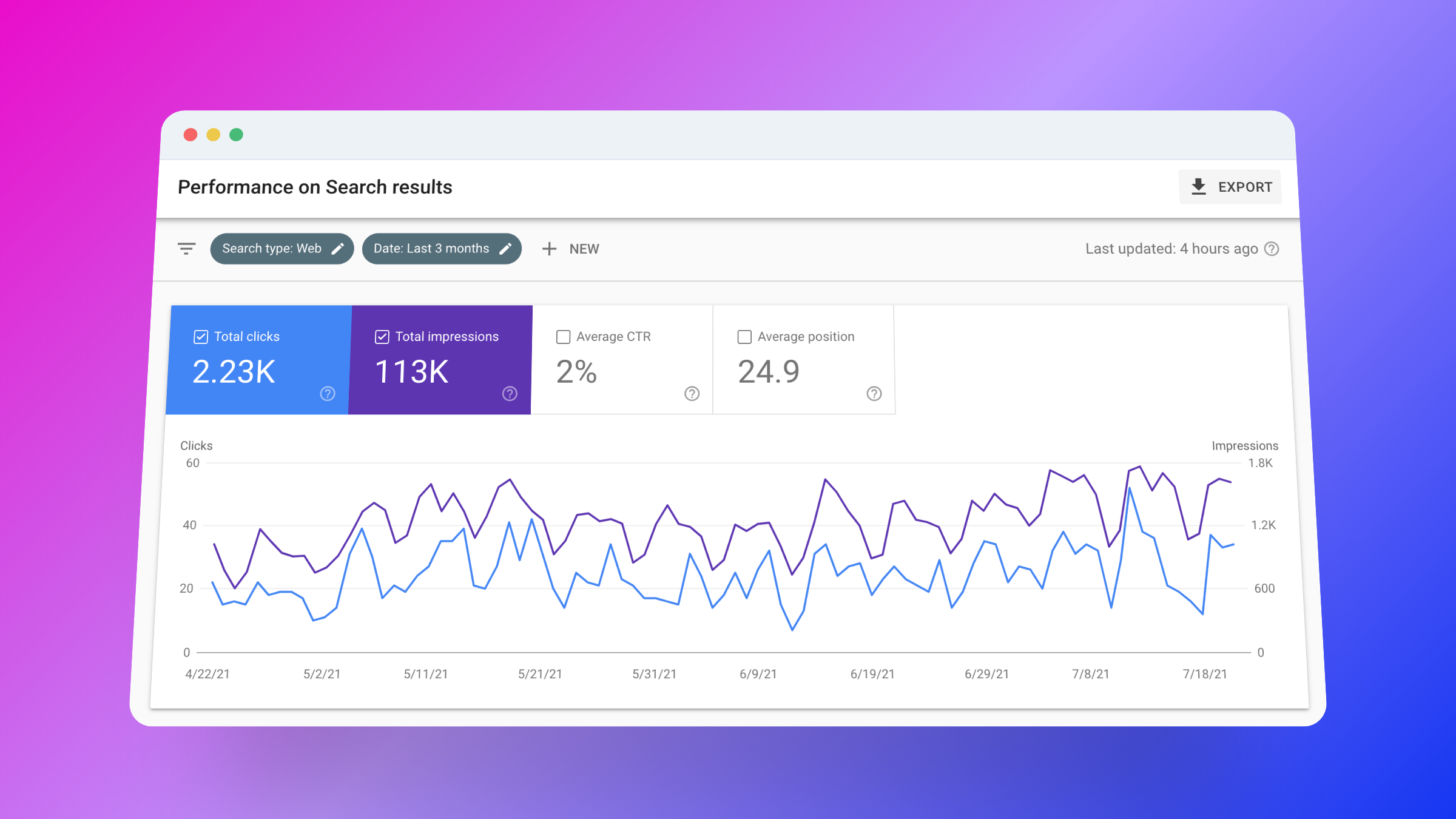 Submit your sitemap to Search Console
