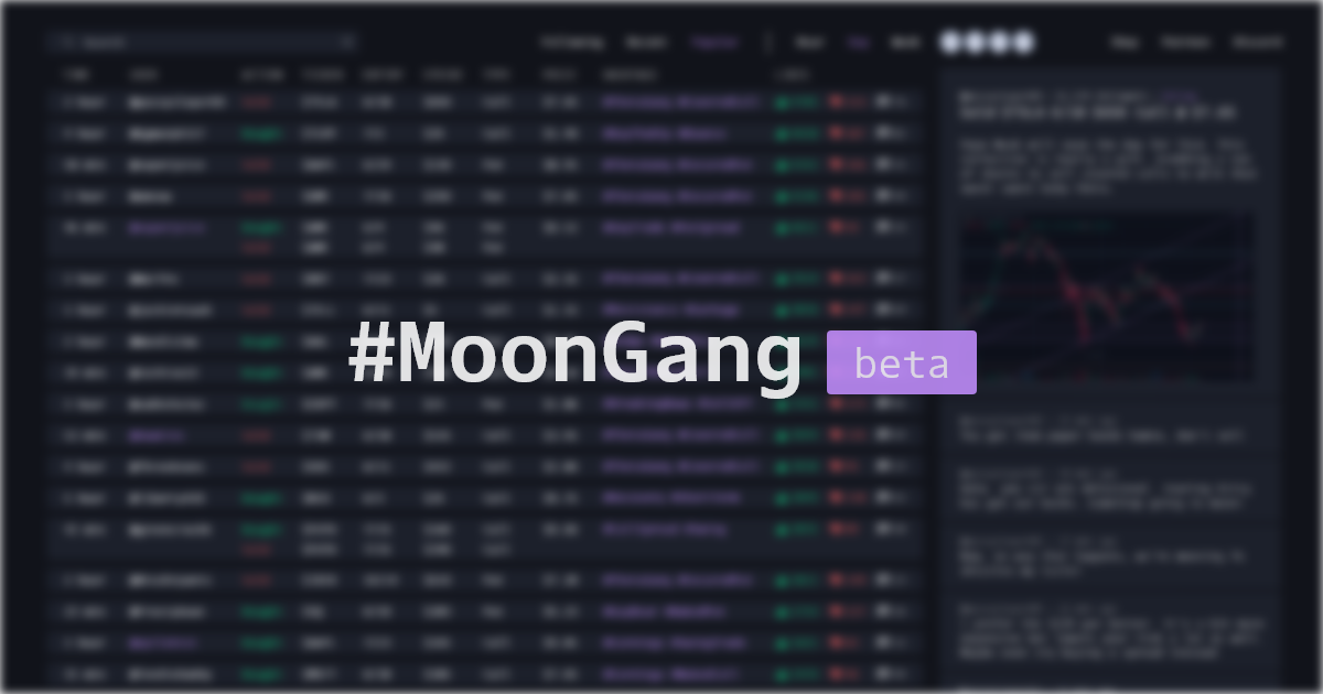 #MoonGang Support Center