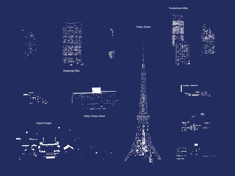 Study of different buildings
